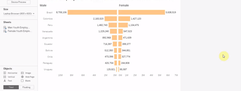 Creating a diverging bar chart without calculations in tableau creating a diverging bar chart without calculations in tableau ccuart Image collections