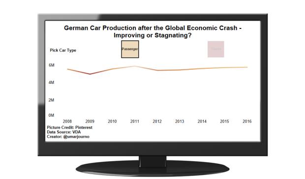 German Car Production (1)