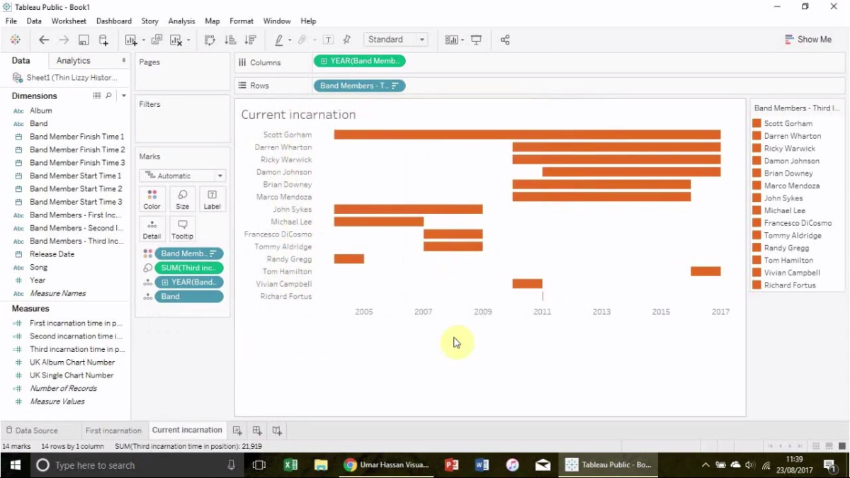 Creating a gantt chart in tableau umar hassan nvjuhfo Choice Image