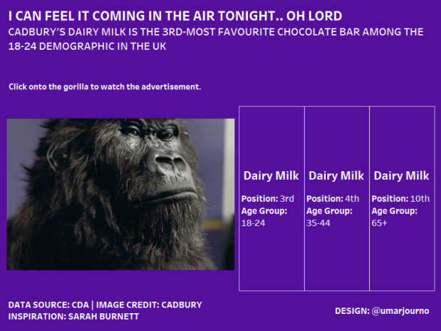MM WK13 - Dairy Milk